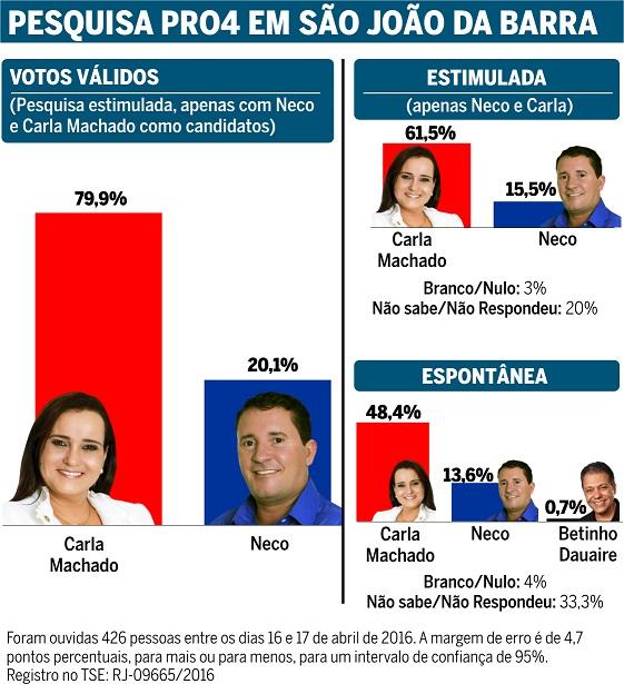 Infográfico de Eliabe de Souza, publicado na página 5 da edição deste domingo da Folha da Manhã