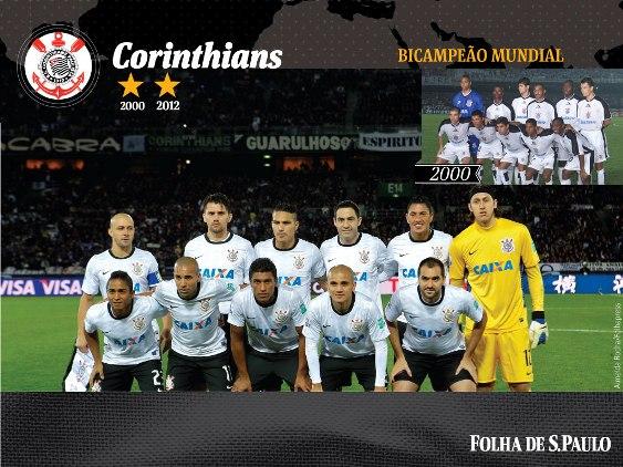 Corinthians Legítimo Campeão Mundial Folha1 Pontodevista