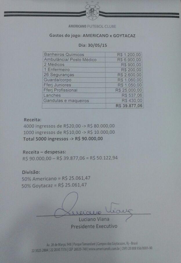 Renda Americano 2x2 Goytacaz - Série B 2015